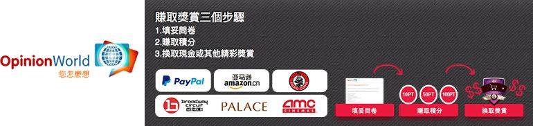 |商品推薦|OpinionWorld 集思網 (香港) – 全球領先的線上調研社區